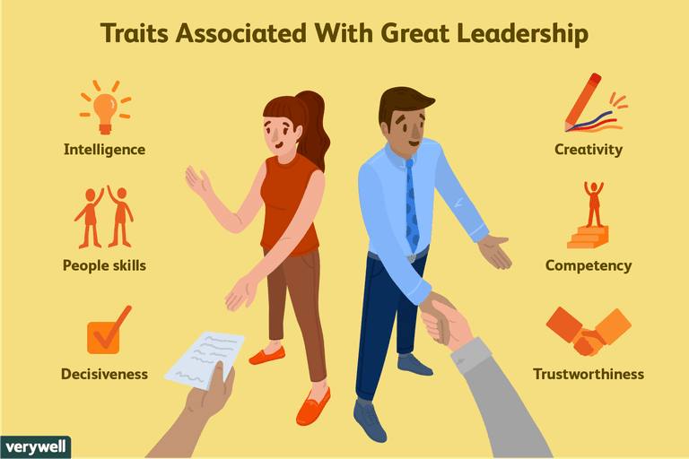 Characteristics that a good leader possesses