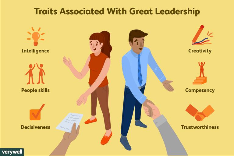 Characteristics that a good leader possesses